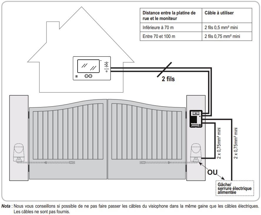 visiophone v200 blanc interphone vid o somfy sy2401290. Black Bedroom Furniture Sets. Home Design Ideas