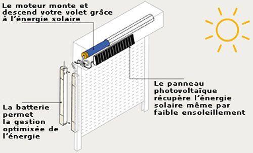 prix volet roulant solaire  volet with prix volet roulant