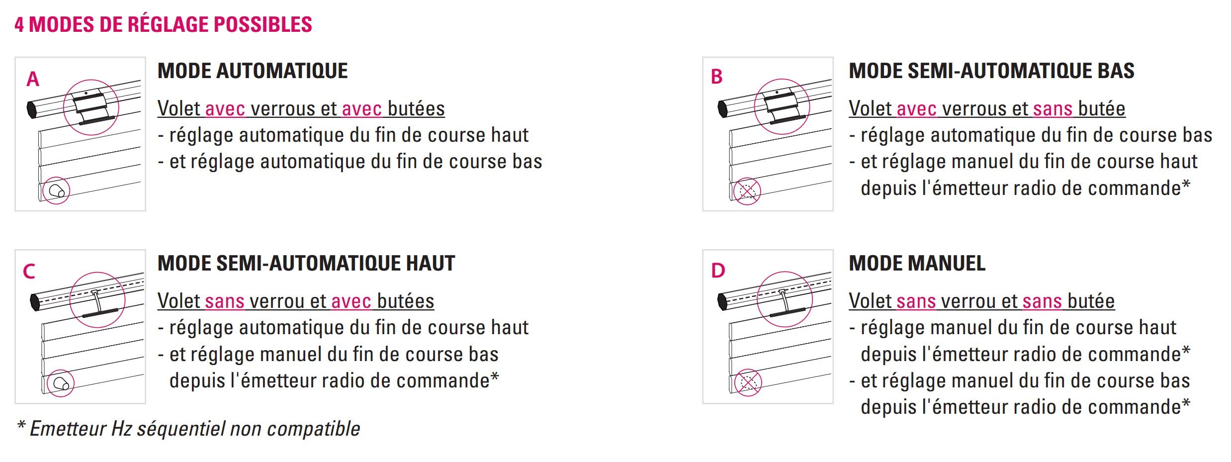 Reglage fin de course portail electrique free besoin for Reglage fin de course porte de garage enroulable somfy